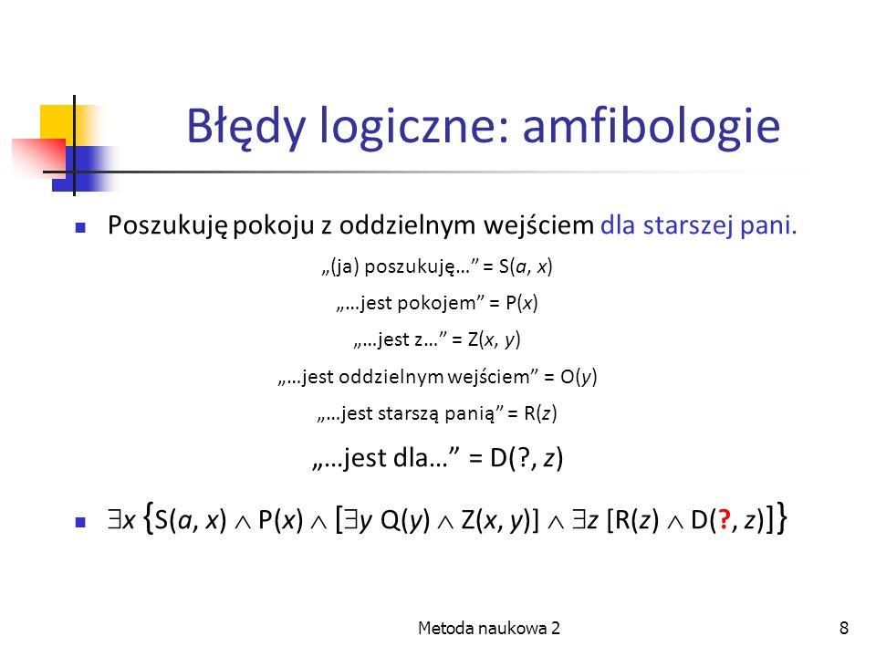 Metoda naukowa 28 Błędy logiczne: amfibologie Poszukuję pokoju z oddzielnym wejściem dla starszej pani. (ja) poszukuję… = S(a, x) …jest pokojem = P(x)