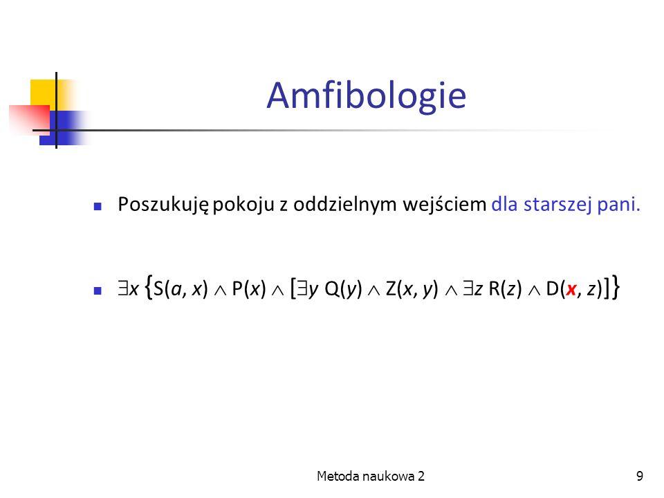 Metoda naukowa 29 Amfibologie Poszukuję pokoju z oddzielnym wejściem dla starszej pani. x { S(a, x) P(x) [ y Q(y) Z(x, y) z R(z) D(x, z) ] }