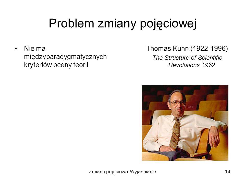 Zmiana pojęciowa. Wyjaśnianie14 Problem zmiany pojęciowej Nie ma międzyparadygmatycznych kryteriów oceny teorii Thomas Kuhn (1922-1996) The Structure