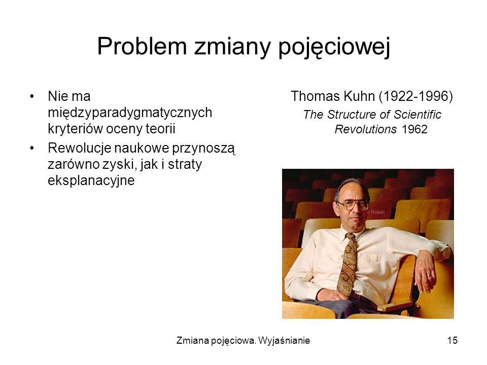 Zmiana pojęciowa. Wyjaśnianie15 Problem zmiany pojęciowej Nie ma międzyparadygmatycznych kryteriów oceny teorii Rewolucje naukowe przynoszą zarówno zy