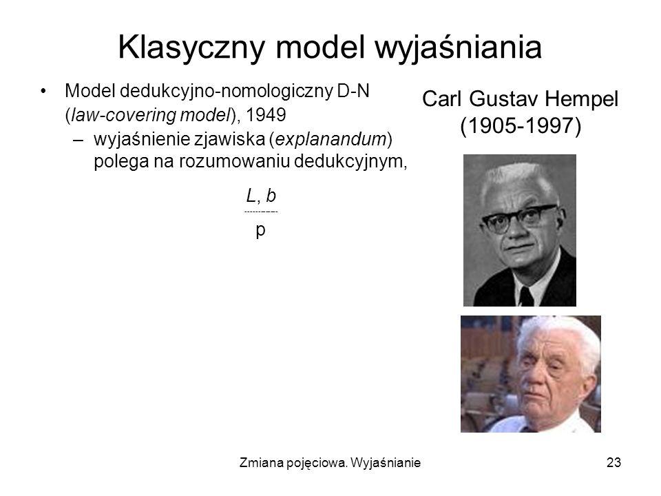 Zmiana pojęciowa. Wyjaśnianie23 Klasyczny model wyjaśniania Model dedukcyjno-nomologiczny D-N (law-covering model), 1949 –wyjaśnienie zjawiska (explan