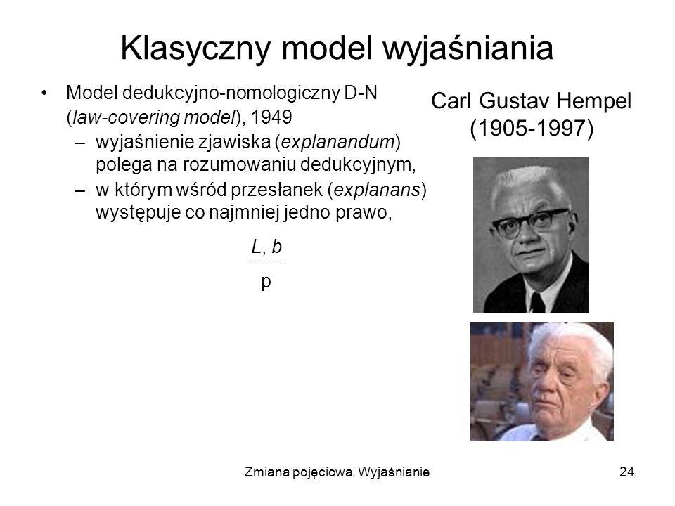 Zmiana pojęciowa. Wyjaśnianie24 Klasyczny model wyjaśniania Model dedukcyjno-nomologiczny D-N (law-covering model), 1949 –wyjaśnienie zjawiska (explan