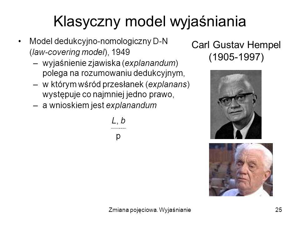 Zmiana pojęciowa. Wyjaśnianie25 Klasyczny model wyjaśniania Model dedukcyjno-nomologiczny D-N (law-covering model), 1949 –wyjaśnienie zjawiska (explan
