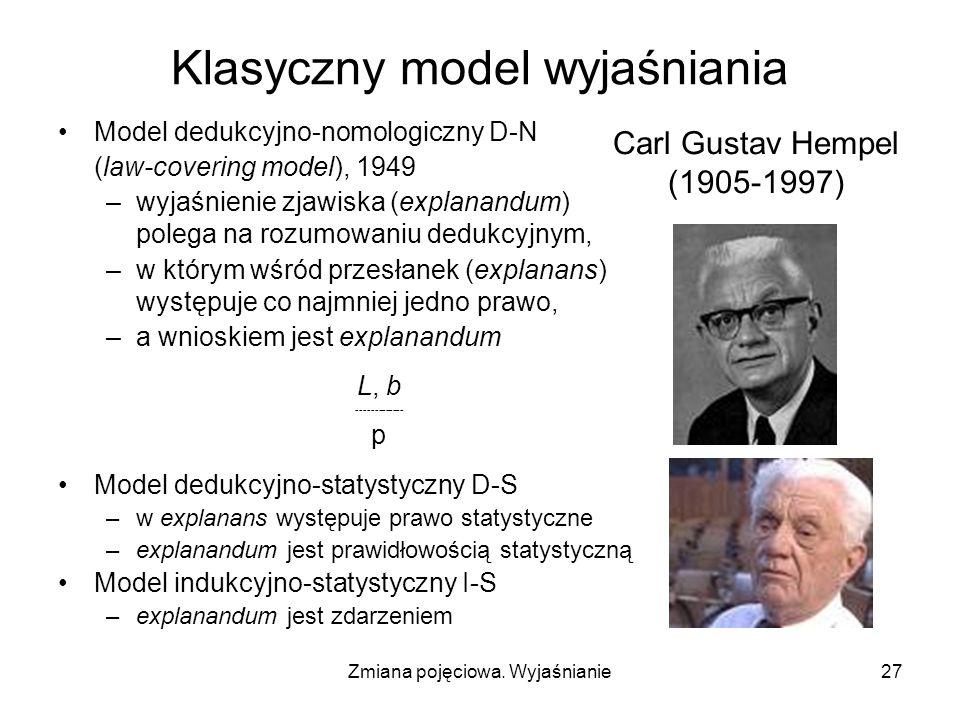 Zmiana pojęciowa. Wyjaśnianie27 Klasyczny model wyjaśniania Model dedukcyjno-nomologiczny D-N (law-covering model), 1949 –wyjaśnienie zjawiska (explan