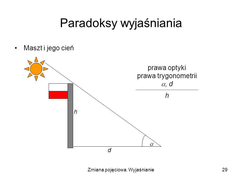 Zmiana pojęciowa. Wyjaśnianie29 Paradoksy wyjaśniania Maszt i jego cień h d prawa optyki prawa trygonometrii, d --------------------------------------