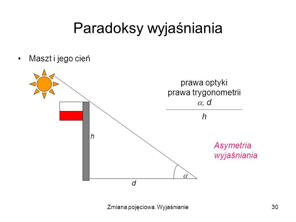 Zmiana pojęciowa. Wyjaśnianie30 Paradoksy wyjaśniania Maszt i jego cień h d prawa optyki prawa trygonometrii, d --------------------------------------