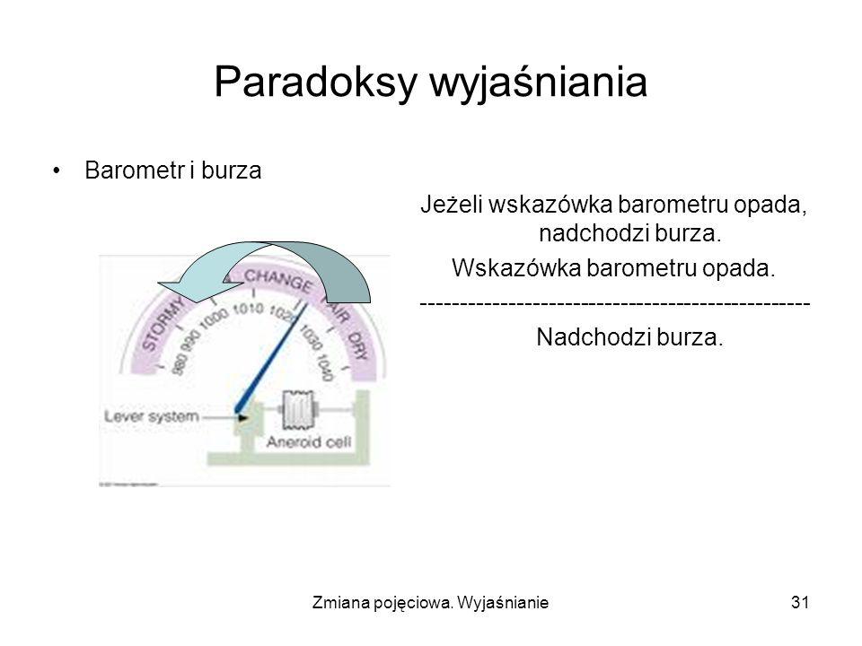 Zmiana pojęciowa. Wyjaśnianie31 Paradoksy wyjaśniania Barometr i burza Jeżeli wskazówka barometru opada, nadchodzi burza. Wskazówka barometru opada. -
