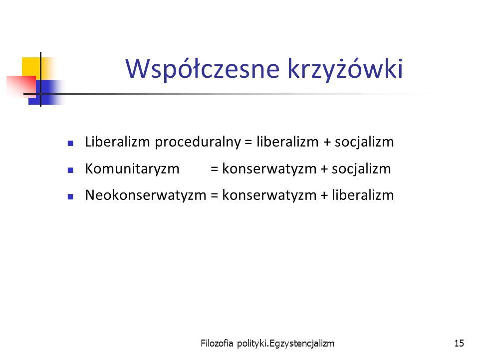 Filozofia polityki.Egzystencjalizm15 Współczesne krzyżówki Liberalizm proceduralny = liberalizm + socjalizm Komunitaryzm= konserwatyzm + socjalizm Neo