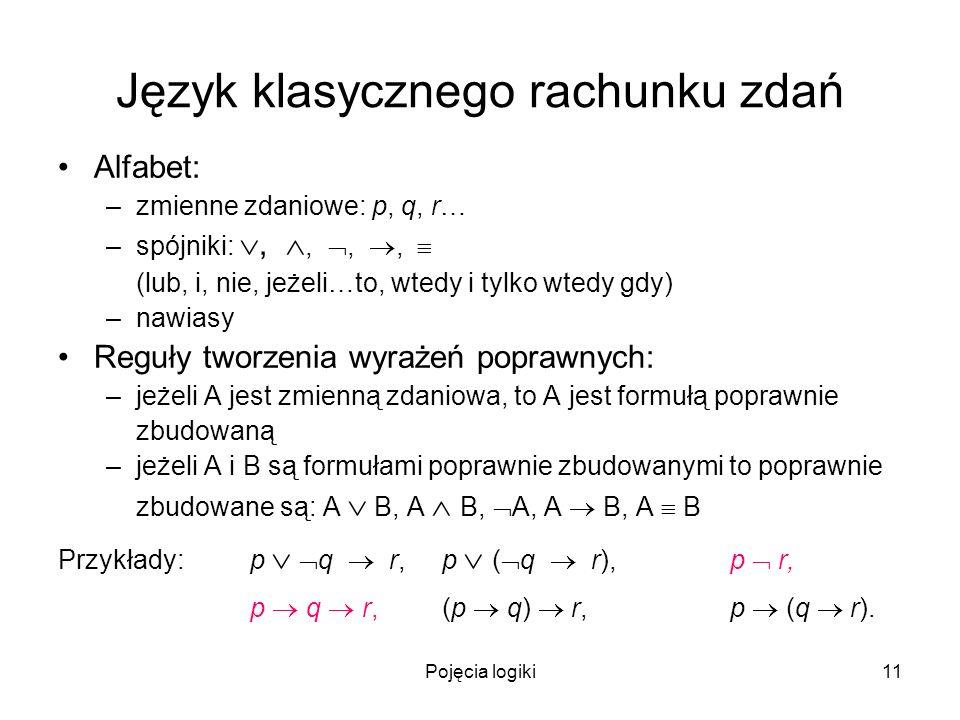 Pojęcia logiki11 Język klasycznego rachunku zdań Alfabet: –zmienne zdaniowe: p, q, r… –spójniki:,,,, (lub, i, nie, jeżeli…to, wtedy i tylko wtedy gdy)