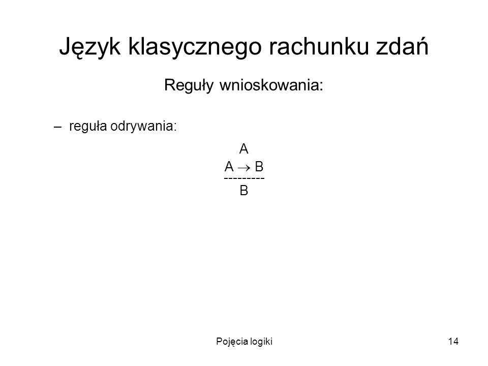 Pojęcia logiki14 Język klasycznego rachunku zdań Reguły wnioskowania: –reguła odrywania: A A B --------- B