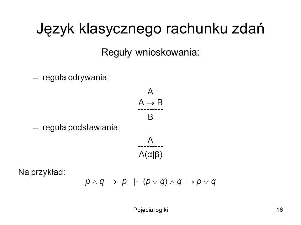 Pojęcia logiki16 Język klasycznego rachunku zdań Reguły wnioskowania: –reguła odrywania: A A B --------- B –reguła podstawiania: A --------- A(α|β) Na przykład: p q p |- (p q) q p q