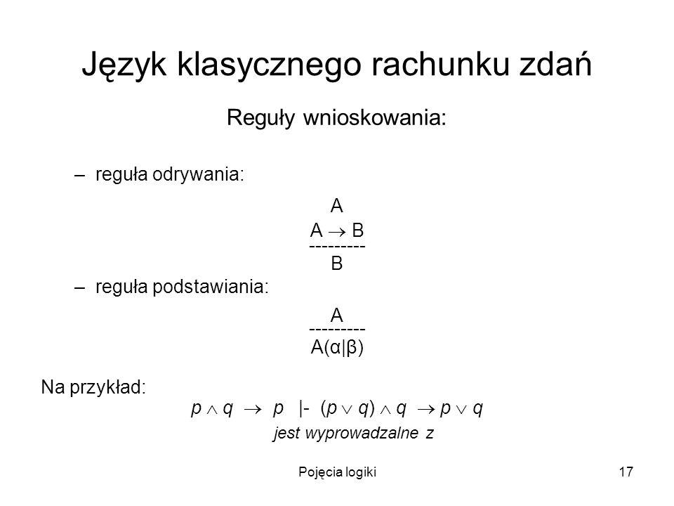 Pojęcia logiki17 Język klasycznego rachunku zdań Reguły wnioskowania: –reguła odrywania: A A B --------- B –reguła podstawiania: A --------- A(α|β) Na przykład: p q p |- (p q) q p q jest wyprowadzalne z