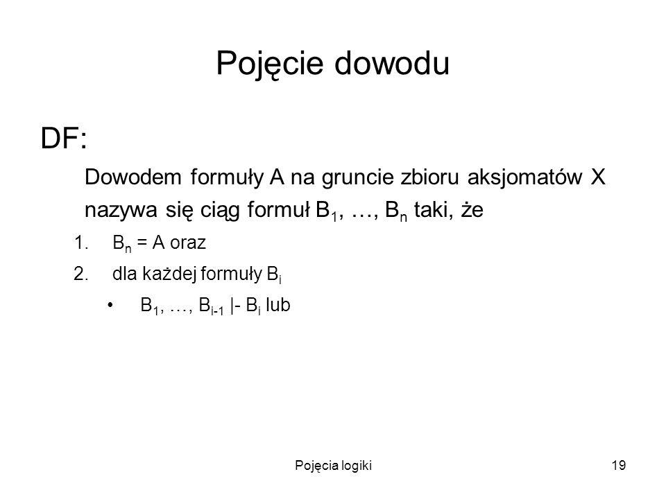 Pojęcia logiki19 Pojęcie dowodu DF: Dowodem formuły A na gruncie zbioru aksjomatów X nazywa się ciąg formuł B 1, …, B n taki, że 1.B n = A oraz 2.dla każdej formuły B i B 1, …, B i-1 |- B i lub
