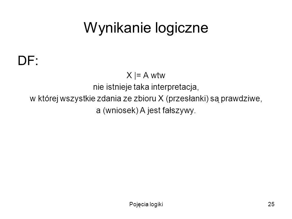 Pojęcia logiki25 Wynikanie logiczne DF: X |= A wtw nie istnieje taka interpretacja, w której wszystkie zdania ze zbioru X (przesłanki) są prawdziwe, a (wniosek) A jest fałszywy.