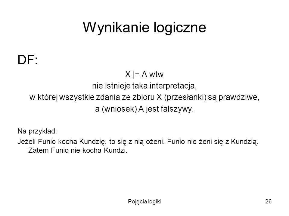 Pojęcia logiki26 Wynikanie logiczne DF: X |= A wtw nie istnieje taka interpretacja, w której wszystkie zdania ze zbioru X (przesłanki) są prawdziwe, a