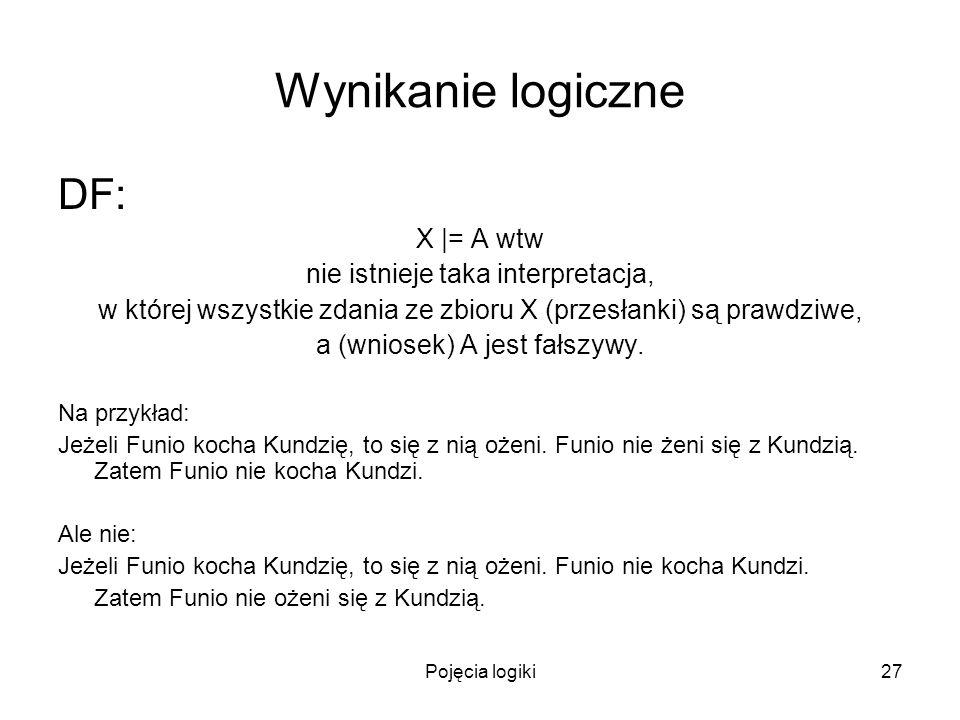 Pojęcia logiki27 Wynikanie logiczne DF: X |= A wtw nie istnieje taka interpretacja, w której wszystkie zdania ze zbioru X (przesłanki) są prawdziwe, a