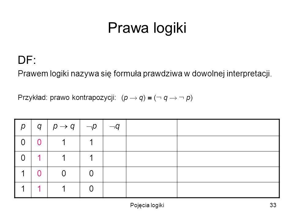 Pojęcia logiki33 Prawa logiki DF: Prawem logiki nazywa się formuła prawdziwa w dowolnej interpretacji. Przykład: prawo kontrapozycji: (p q) ( q p) pq