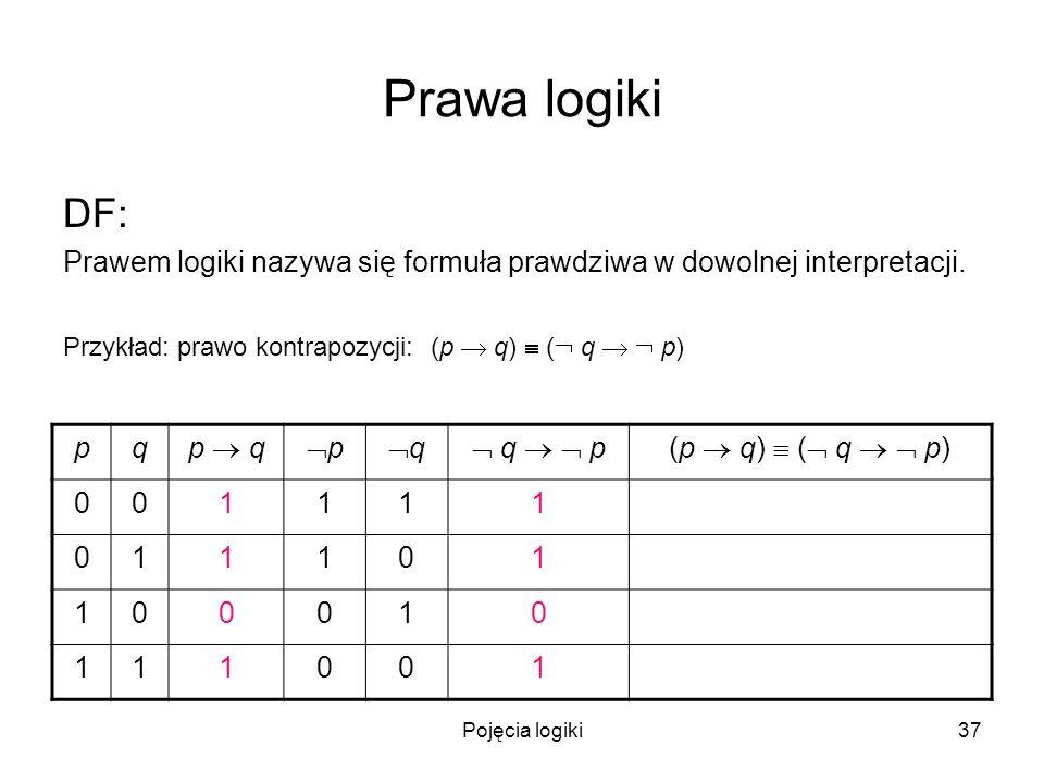 Pojęcia logiki37 Prawa logiki DF: Prawem logiki nazywa się formuła prawdziwa w dowolnej interpretacji. Przykład: prawo kontrapozycji: (p q) ( q p) pq