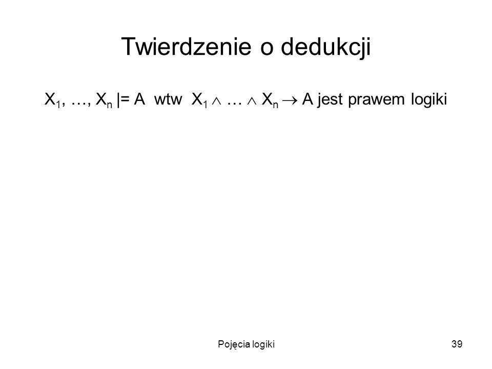 Pojęcia logiki39 Twierdzenie o dedukcji X 1, …, X n |= A wtw X 1 … X n A jest prawem logiki