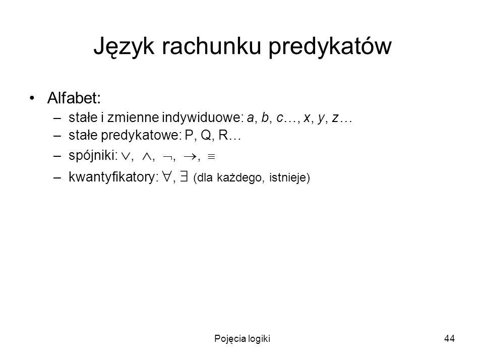 Pojęcia logiki44 Język rachunku predykatów Alfabet: –stałe i zmienne indywiduowe: a, b, c…, x, y, z… –stałe predykatowe: P, Q, R… –spójniki:,,,, –kwan