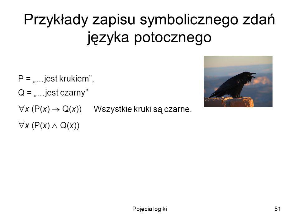 Pojęcia logiki51 Przykłady zapisu symbolicznego zdań języka potocznego P = …jest krukiem, Q = …jest czarny x (P(x) Q(x)) Wszystkie kruki są czarne.