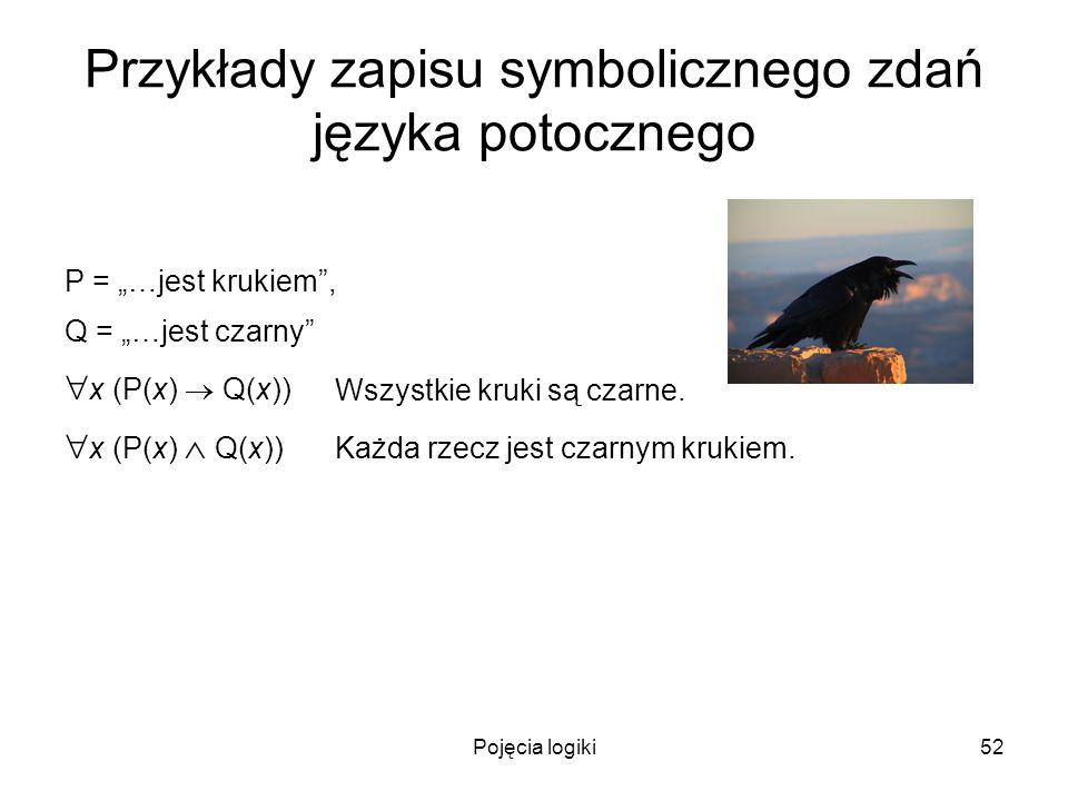 Pojęcia logiki52 Przykłady zapisu symbolicznego zdań języka potocznego P = …jest krukiem, Q = …jest czarny x (P(x) Q(x)) Wszystkie kruki są czarne. Ka