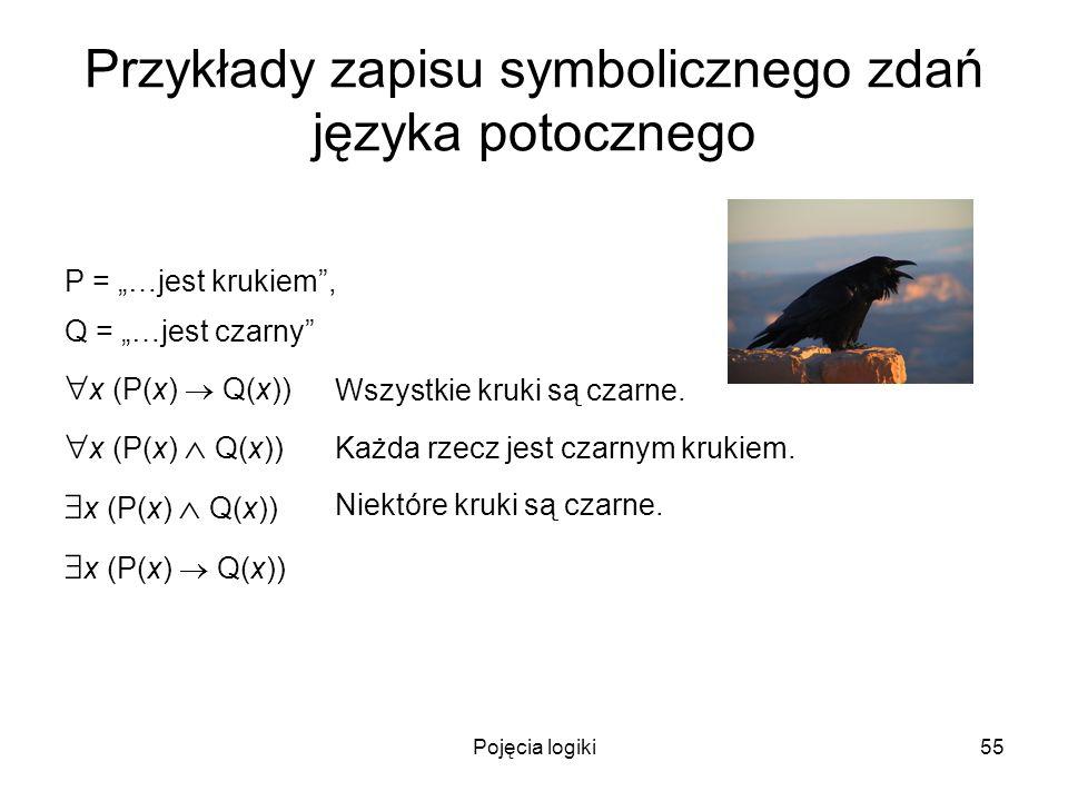 Pojęcia logiki55 Przykłady zapisu symbolicznego zdań języka potocznego P = …jest krukiem, Q = …jest czarny x (P(x) Q(x)) Wszystkie kruki są czarne. Ka