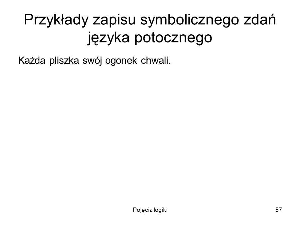 Pojęcia logiki57 Przykłady zapisu symbolicznego zdań języka potocznego Każda pliszka swój ogonek chwali.
