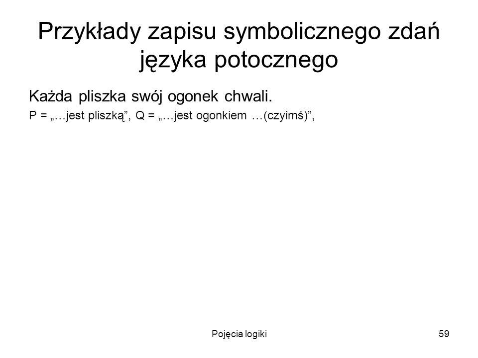 Pojęcia logiki59 Przykłady zapisu symbolicznego zdań języka potocznego Każda pliszka swój ogonek chwali. P = …jest pliszką, Q = …jest ogonkiem …(czyim