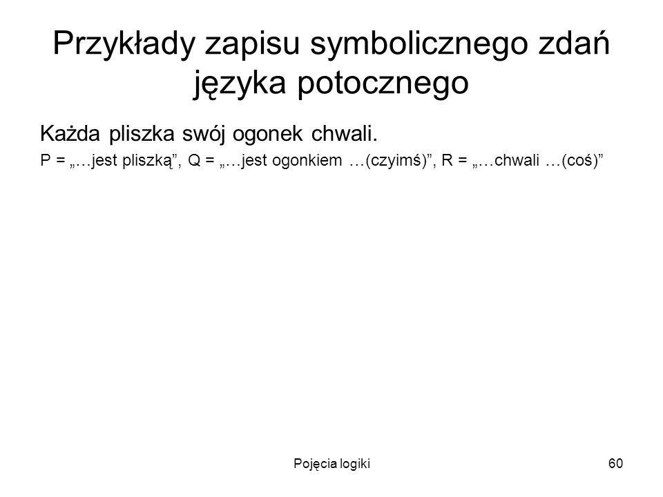 Pojęcia logiki60 Przykłady zapisu symbolicznego zdań języka potocznego Każda pliszka swój ogonek chwali. P = …jest pliszką, Q = …jest ogonkiem …(czyim