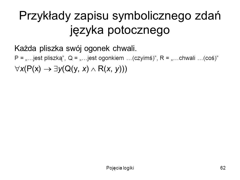 Pojęcia logiki62 Przykłady zapisu symbolicznego zdań języka potocznego Każda pliszka swój ogonek chwali. P = …jest pliszką, Q = …jest ogonkiem …(czyim
