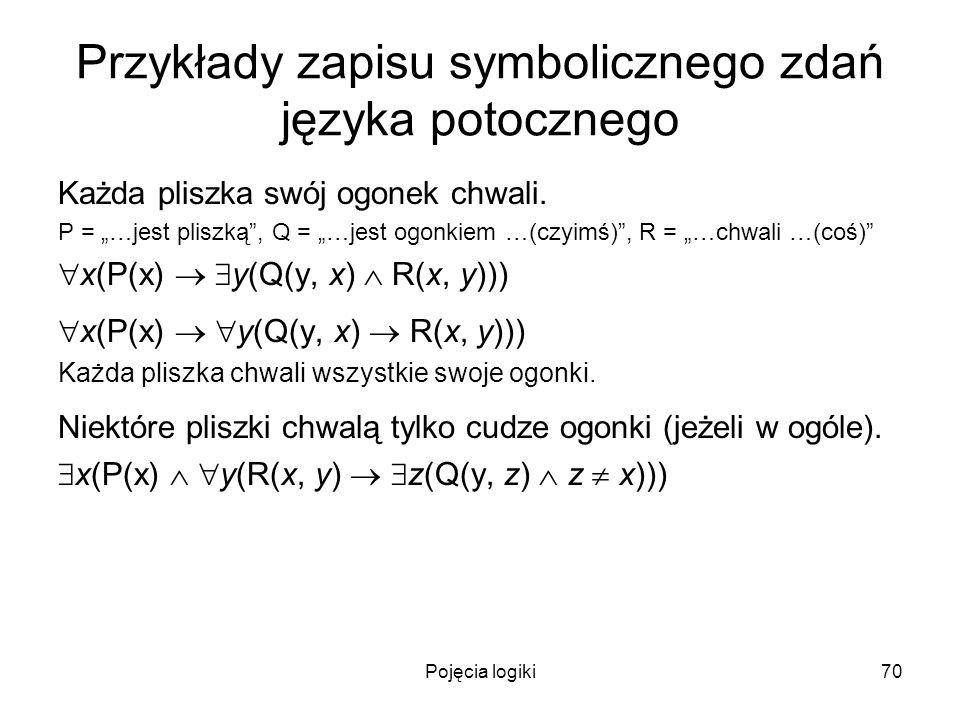 Pojęcia logiki70 Przykłady zapisu symbolicznego zdań języka potocznego Każda pliszka swój ogonek chwali. P = …jest pliszką, Q = …jest ogonkiem …(czyim