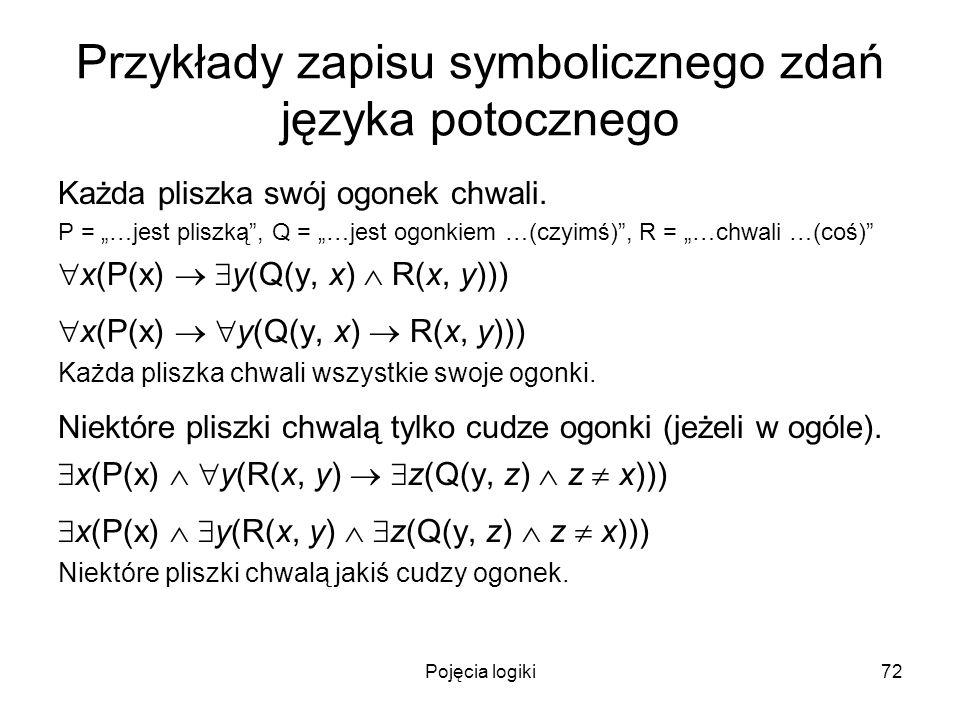 Pojęcia logiki72 Przykłady zapisu symbolicznego zdań języka potocznego Każda pliszka swój ogonek chwali. P = …jest pliszką, Q = …jest ogonkiem …(czyim