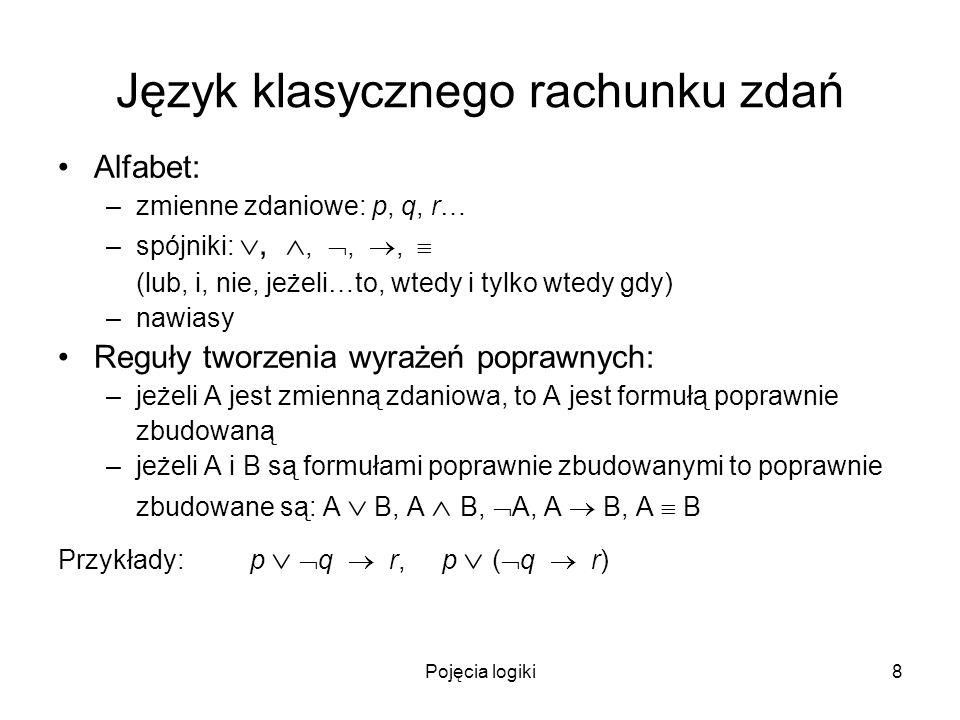 Pojęcia logiki8 Język klasycznego rachunku zdań Alfabet: –zmienne zdaniowe: p, q, r… –spójniki:,,,, (lub, i, nie, jeżeli…to, wtedy i tylko wtedy gdy)