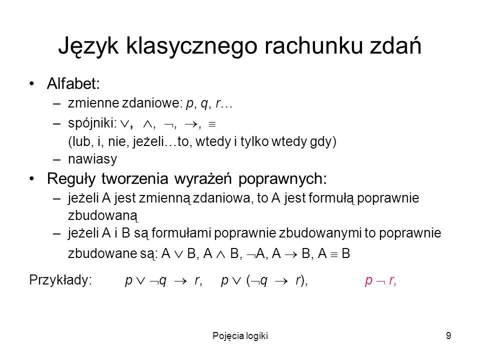 Pojęcia logiki9 Język klasycznego rachunku zdań Alfabet: –zmienne zdaniowe: p, q, r… –spójniki:,,,, (lub, i, nie, jeżeli…to, wtedy i tylko wtedy gdy)