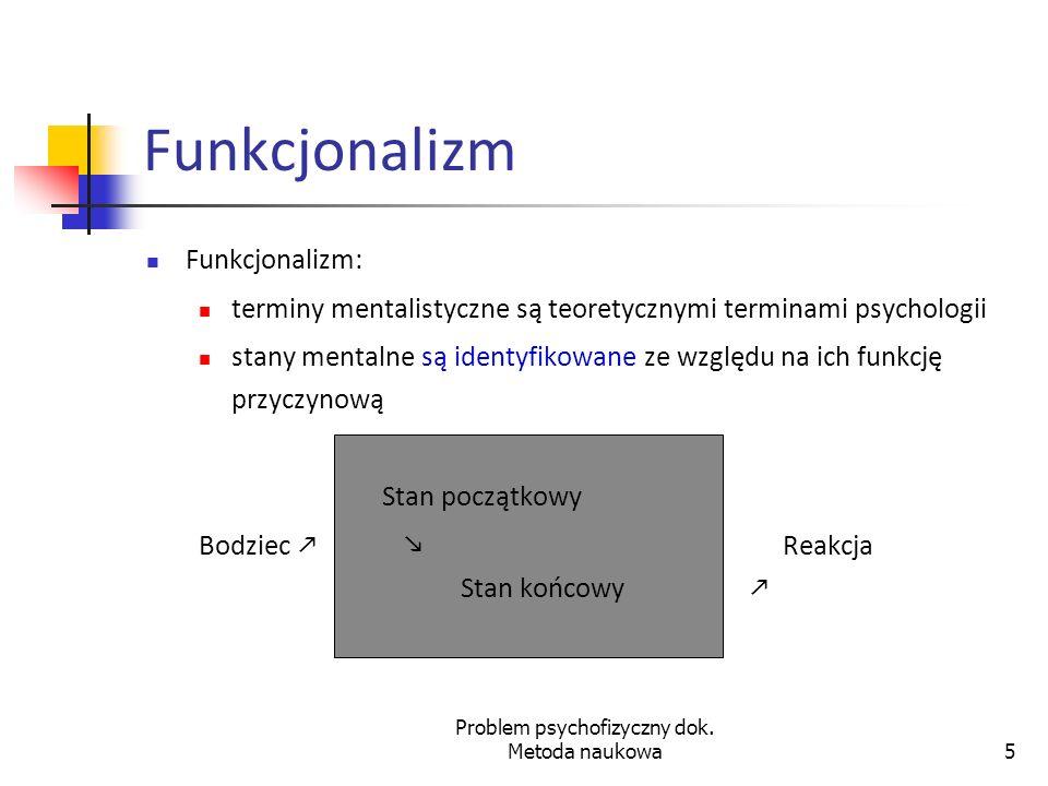 Problem psychofizyczny dok.Metoda naukowa6 Funkcjonalizm Zarzuty: Czy komputery myślą.