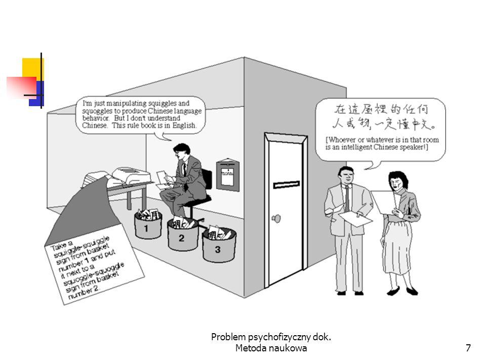 Problem psychofizyczny dok.Metoda naukowa18 Czemu Milla metoda indukcji jest błędna.