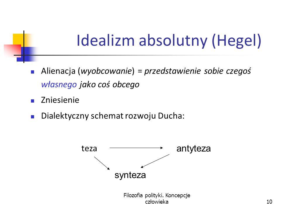 Filozofia polityki. Koncepcje człowieka10 Idealizm absolutny (Hegel) Alienacja (wyobcowanie) = przedstawienie sobie czegoś własnego jako coś obcego Zn