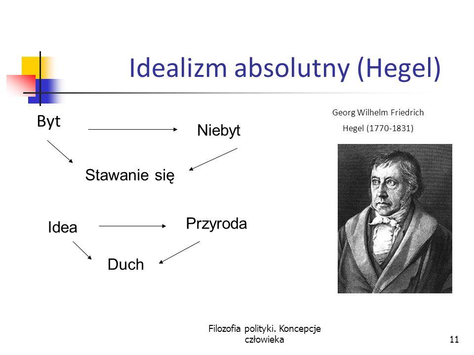 Filozofia polityki. Koncepcje człowieka11 Idealizm absolutny (Hegel) Byt Georg Wilhelm Friedrich Hegel (1770-1831) Niebyt Stawanie się Idea Przyroda D