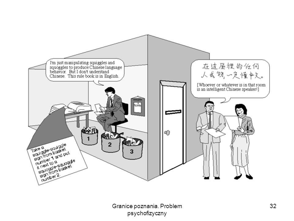 Granice poznania. Problem psychofizyczny 32