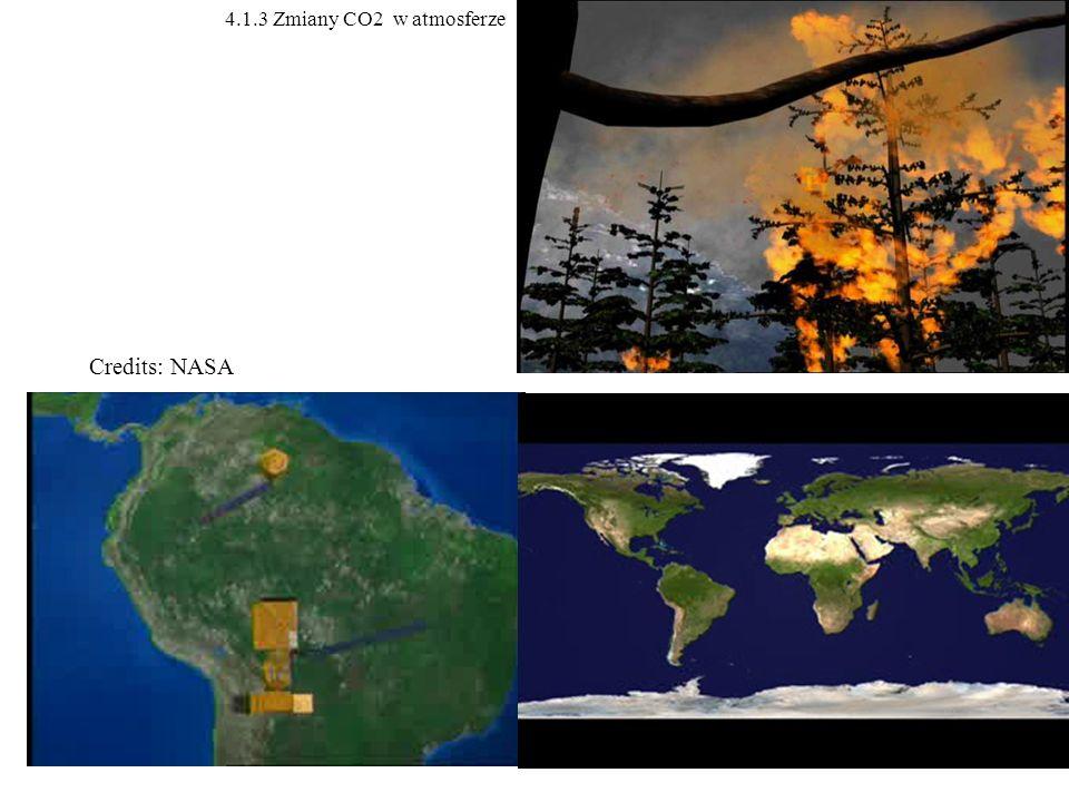 Credits: NASA 4.1.3 Zmiany CO2 w atmosferze