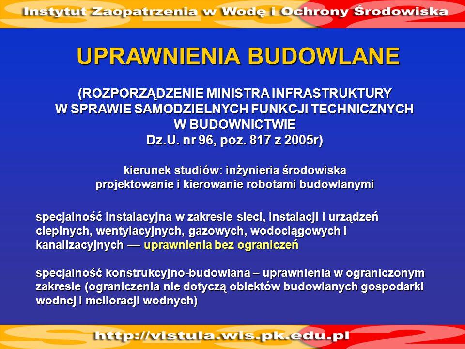 UPRAWNIENIA BUDOWLANE (ROZPORZĄDZENIE MINISTRA INFRASTRUKTURY W SPRAWIE SAMODZIELNYCH FUNKCJI TECHNICZNYCH W BUDOWNICTWIE Dz.U. nr 96, poz. 817 z 2005