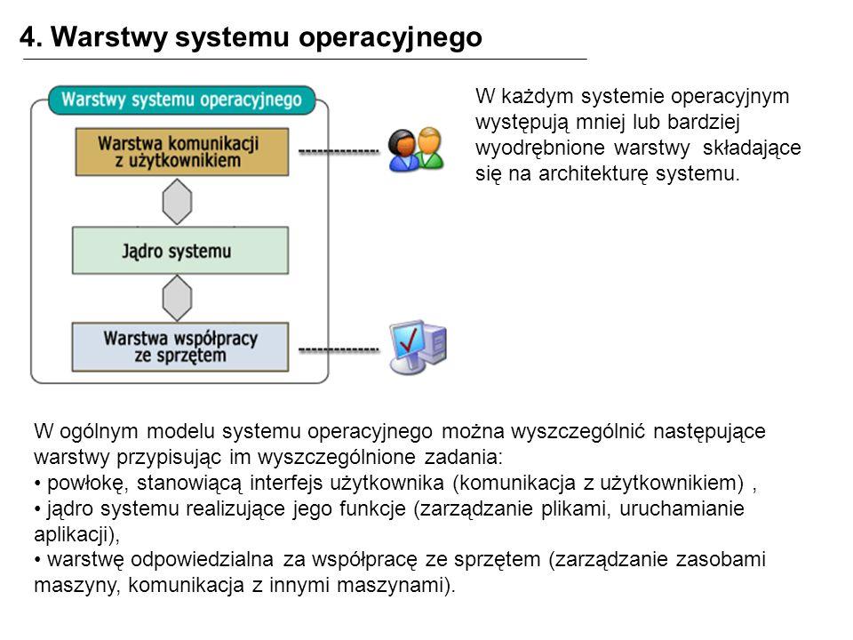 4. Warstwy systemu operacyjnego W każdym systemie operacyjnym występują mniej lub bardziej wyodrębnione warstwy składające się na architekturę systemu