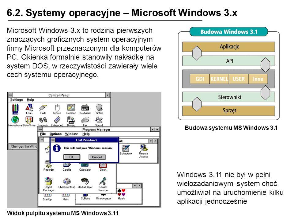 6.2. Systemy operacyjne – Microsoft Windows 3.x Microsoft Windows 3.x to rodzina pierwszych znaczących graficznych system operacyjnym firmy Microsoft