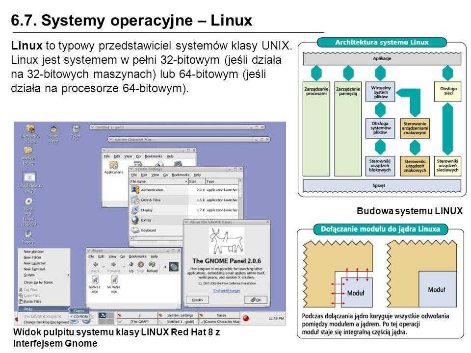 6.7. Systemy operacyjne – Linux Widok pulpitu systemu klasy LINUX Red Hat 8 z interfejsem Gnome Budowa systemu LINUX Linux to typowy przedstawiciel sy