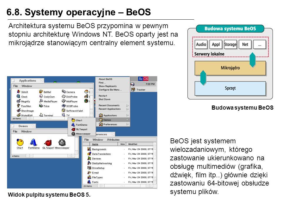 6.8. Systemy operacyjne – BeOS Budowa systemu BeOS Widok pulpitu systemu BeOS 5. Architektura systemu BeOS przypomina w pewnym stopniu architekturę Wi