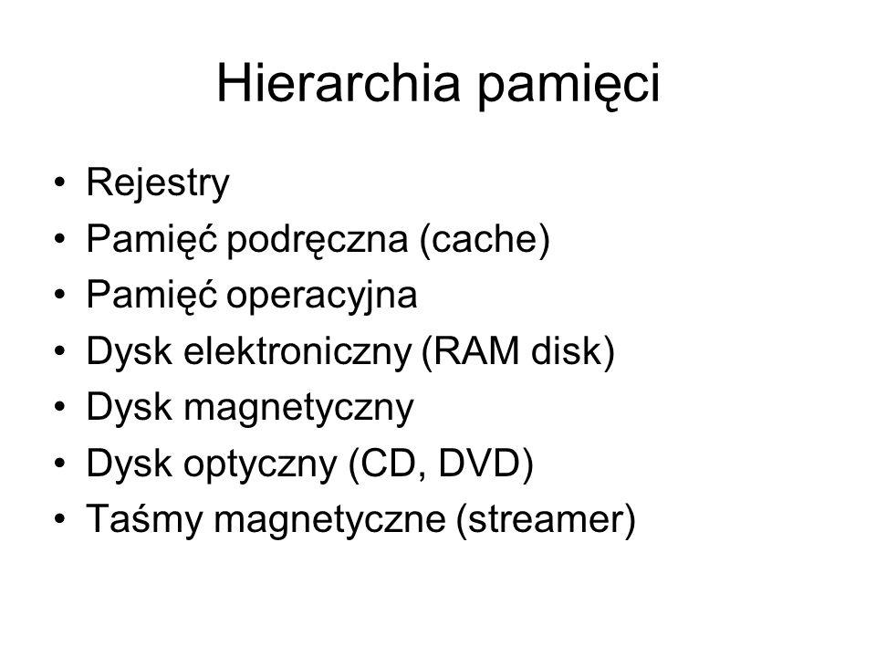 Hierarchia pamięci Rejestry Pamięć podręczna (cache) Pamięć operacyjna Dysk elektroniczny (RAM disk) Dysk magnetyczny Dysk optyczny (CD, DVD) Taśmy ma