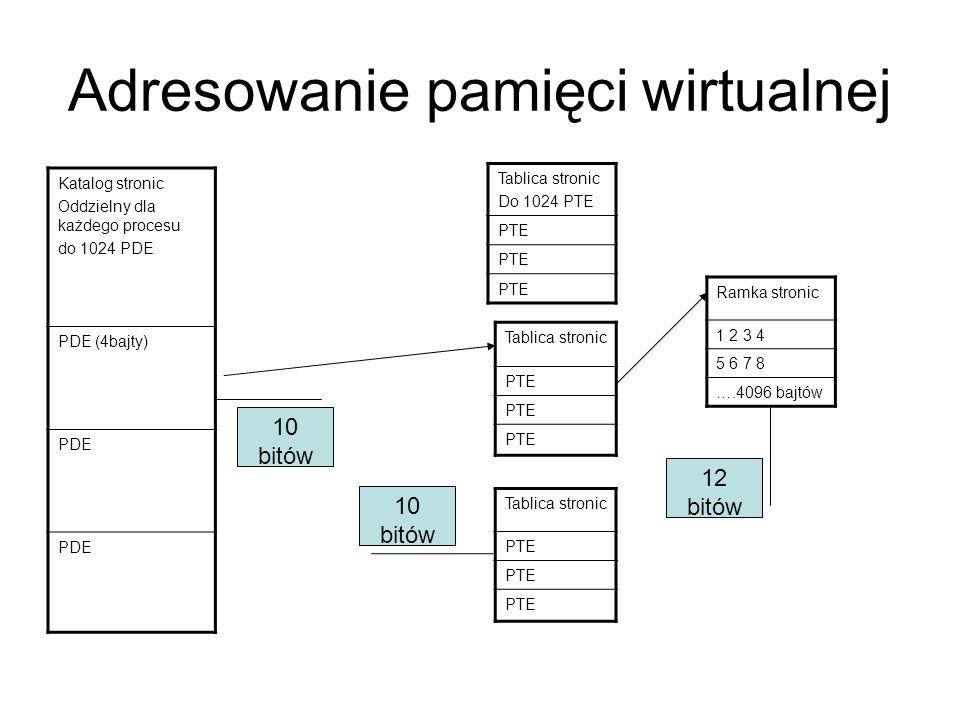 Adresowanie pamięci wirtualnej Katalog stronic Oddzielny dla każdego procesu do 1024 PDE PDE (4bajty) PDE Tablica stronic Do 1024 PTE PTE Tablica stro