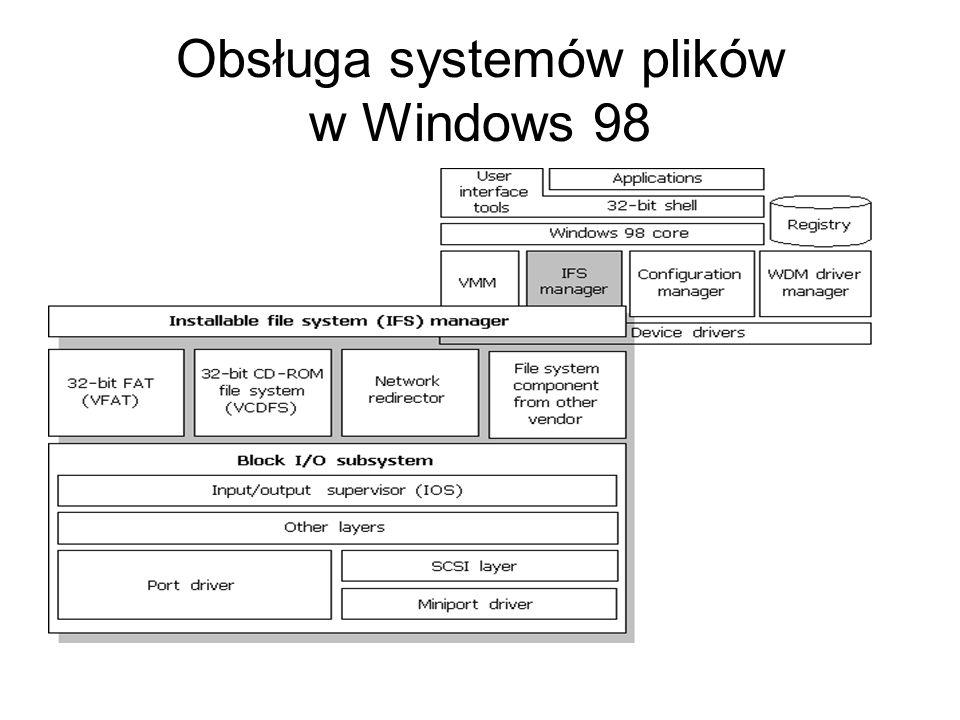 Obsługa systemów plików w Windows 98