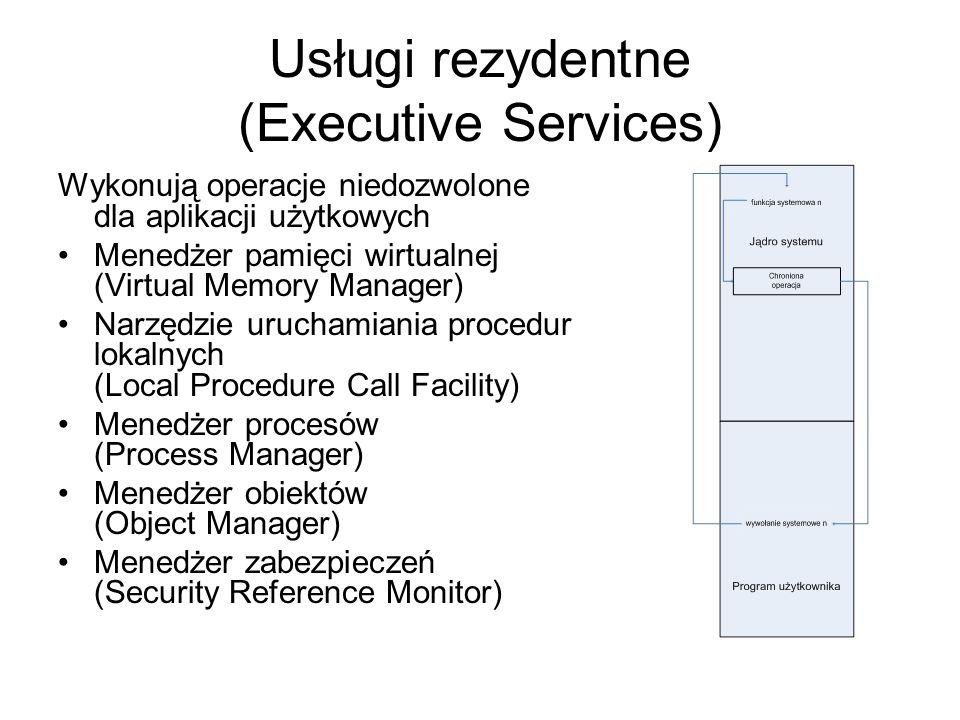 Usługi rezydentne (Executive Services) Wykonują operacje niedozwolone dla aplikacji użytkowych Menedżer pamięci wirtualnej (Virtual Memory Manager) Na